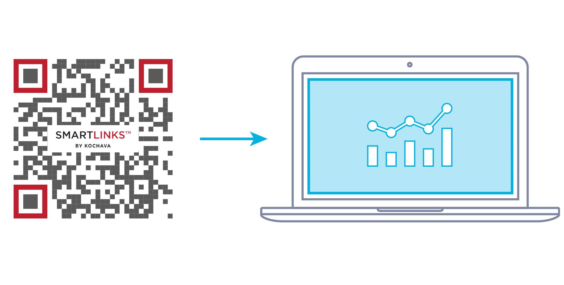 Kochava SmartLinks QR code and a laptop.