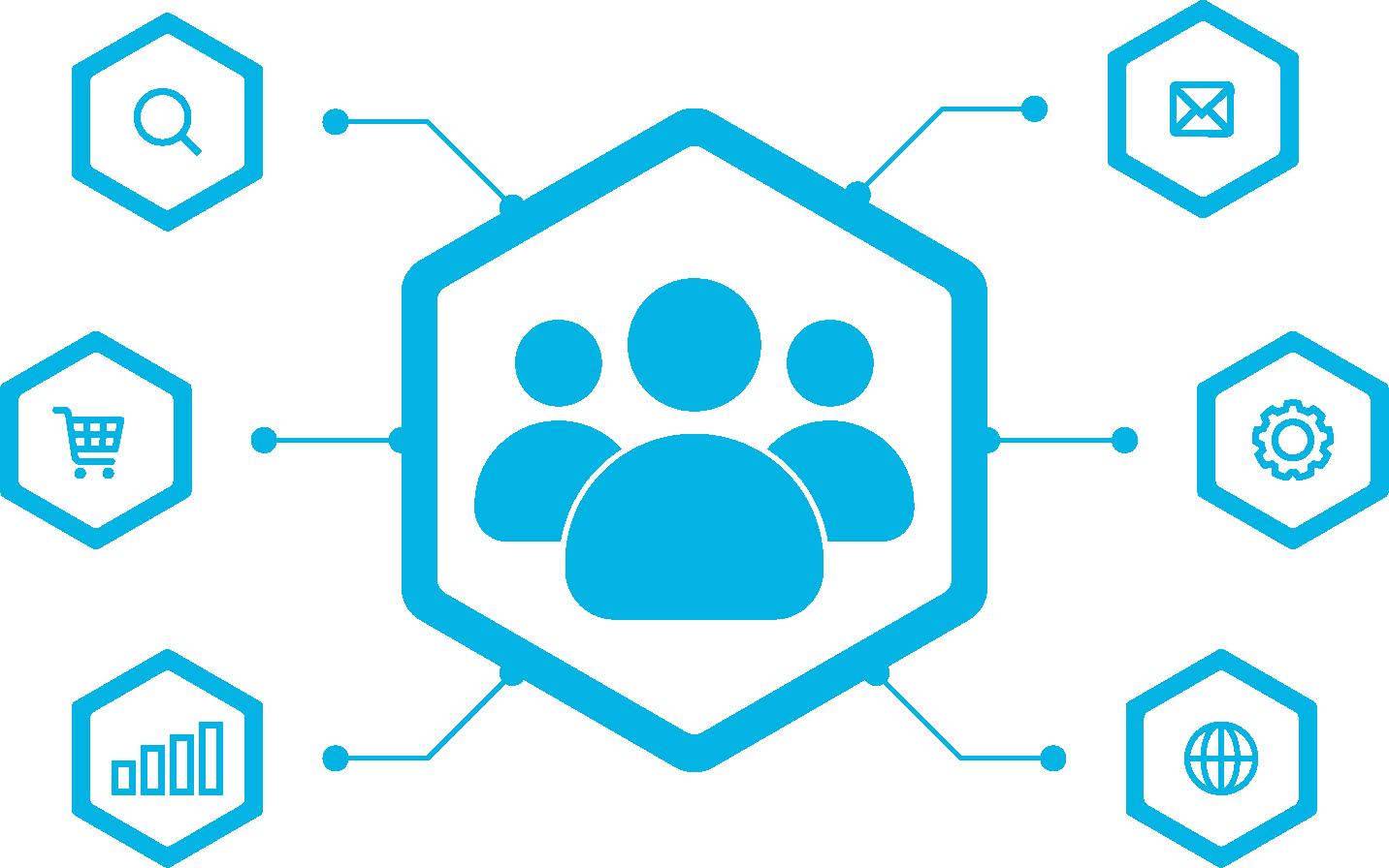 Blue icons representing Kochava Link offerings.