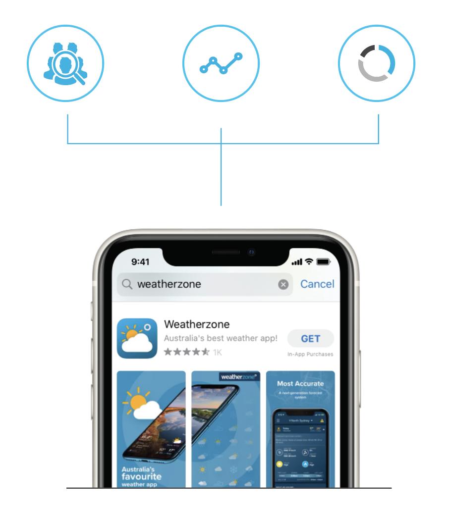 WeatherZone smartphone graphic