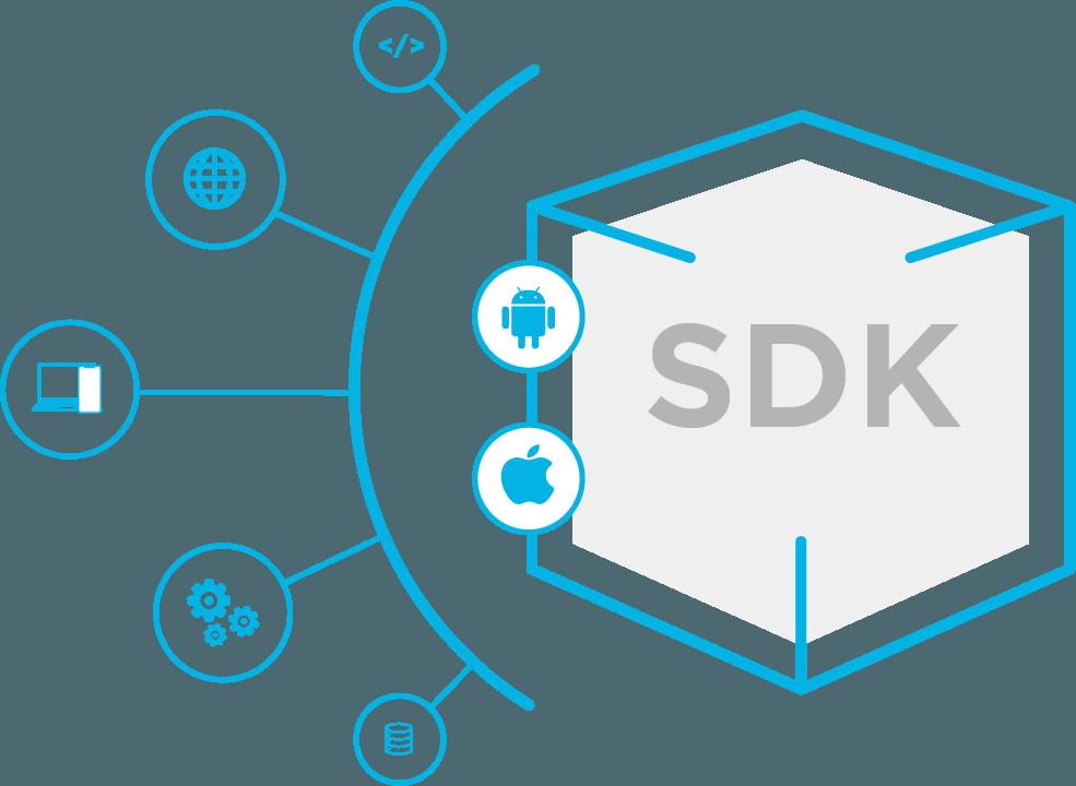 Kochava SDK offerings