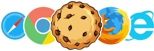 Cookie resolution data feed