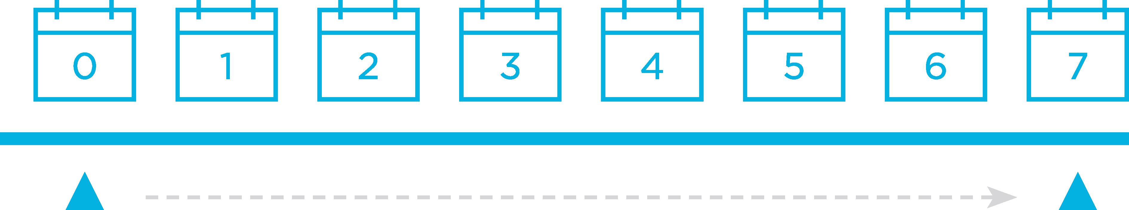 SKAdNetwork Conversion Model Window